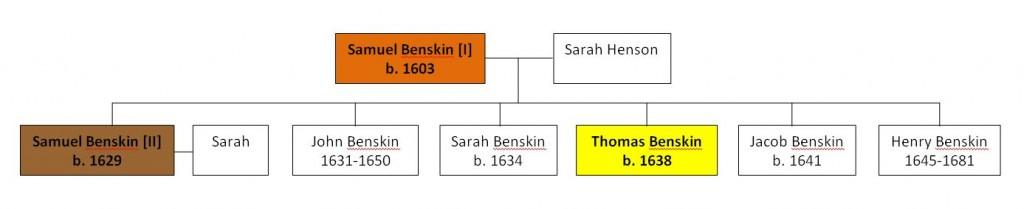 Benskin Family Sam I